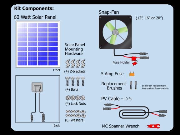 greenhouse fan solar fan kit components