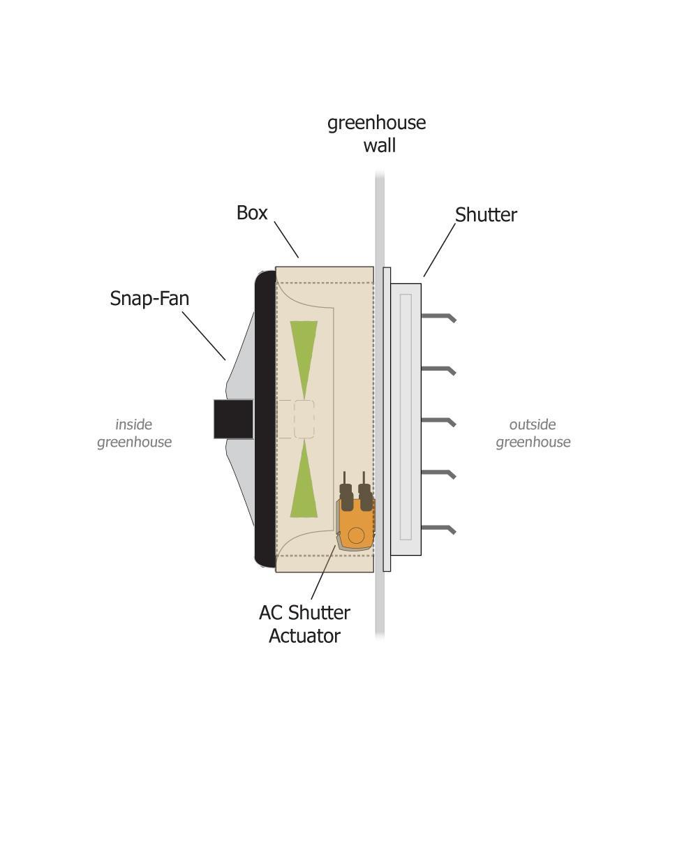 115 VAC Shutter Actuator Kit   Snap   Fan    Solar National Air Propulsion
